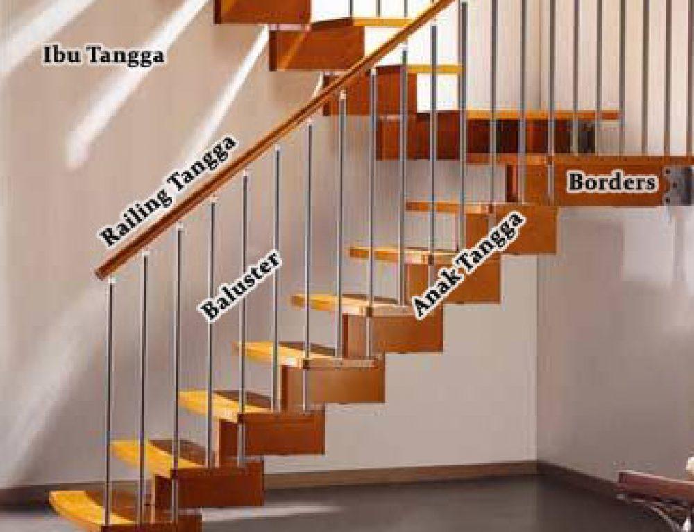 Bagian komponen tangga kayu dan fungsinya